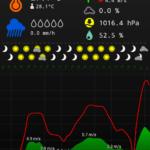 Meteor (Počasí) » Aladin