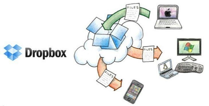 Cloudové úložiště je server připojený k Internetu, poskytující diskový prostor