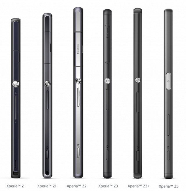 Evoluce telefonů Sony Xperia Z v jednom obrázku