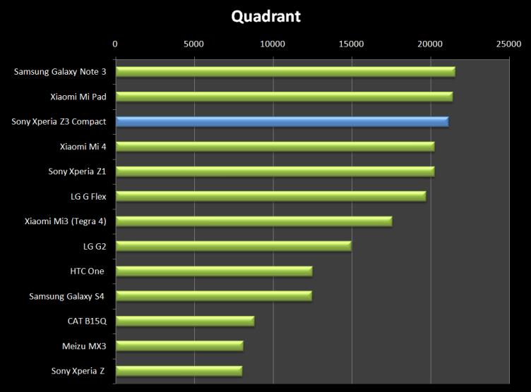 Podobný výsledek dokazuje také Quadrant
