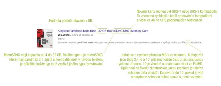 microSD karty jak vybrat