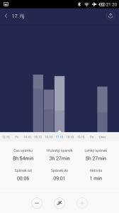 Xiaomi MiBand - celkové statistiky (1)