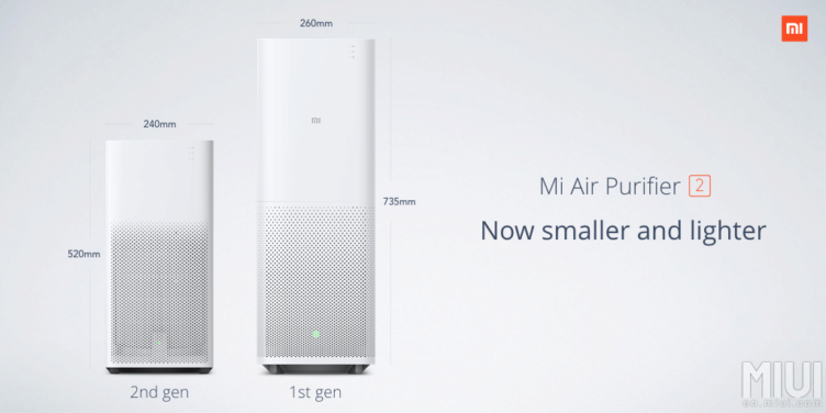 Porovnání rozměrů Xiaomi Mi Air Purifier a Mi Air Purifier 2