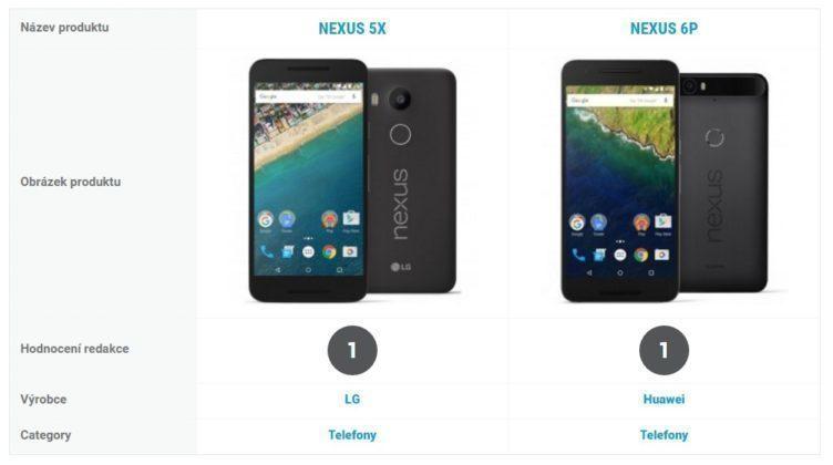 Nexus 6P vs. Nexus 5X