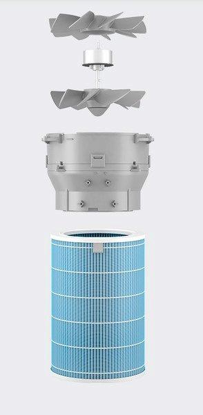 Xiaomi Mi Air Purifier 2 má dva ventilátory