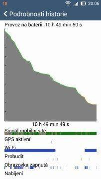 Asus Zenfone 5 -  test výdrže baterie (1)
