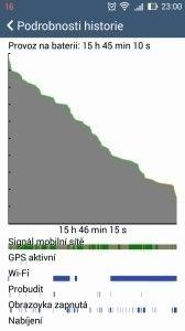 Asus Zenfone 5 -  test výdrže baterie (3)