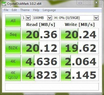 Současné microSD karty jsou pomalé