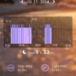 Huawei TalkBand B1 – statistiky (1)