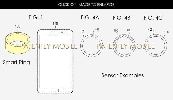 Samsung - Chytrý prsten