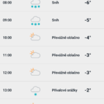 AccuWeather 4.0
