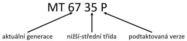 MediaTek MT6735P značení