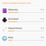Statistiky baterie