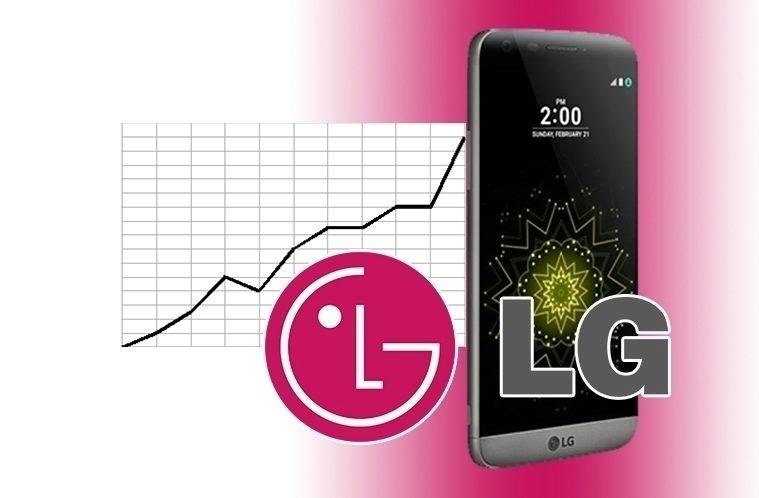 Analytici hlásí pro LG rekordy – náhleďák