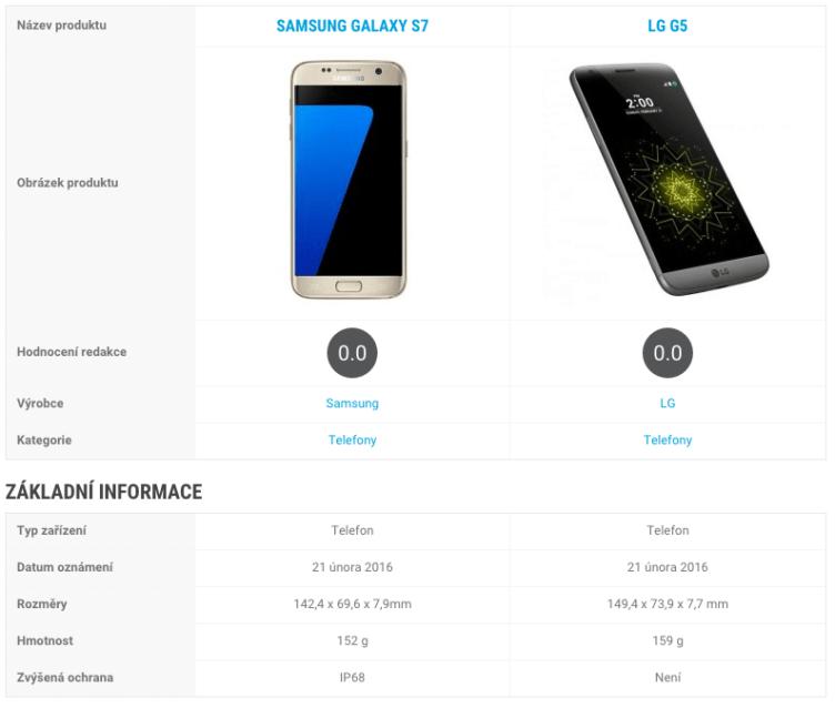 Samsung Galaxy S7 vs. LG G51