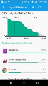Xperia Z5 Premium výdrž