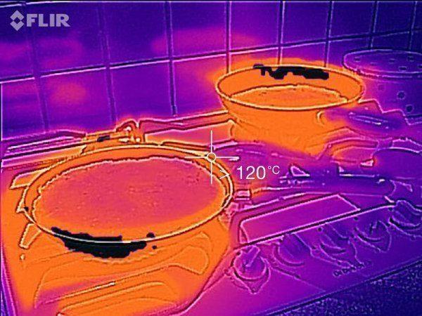 Vizualizace naměřených teplot