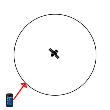 GPS satelit 1