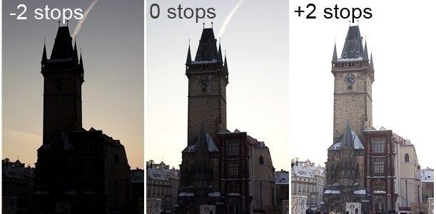 HDR fotografie expozice