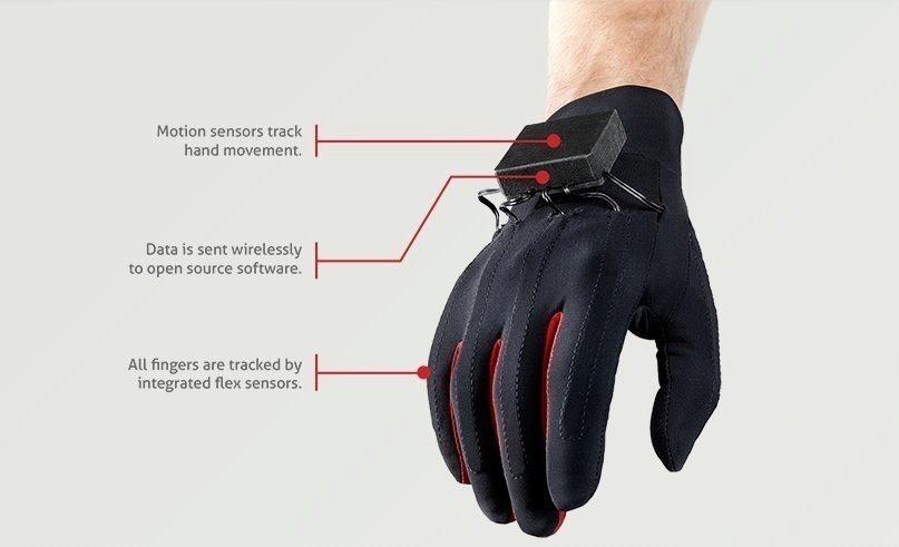 Manus-VR-haptické rukavice - Sci-Fi realitou