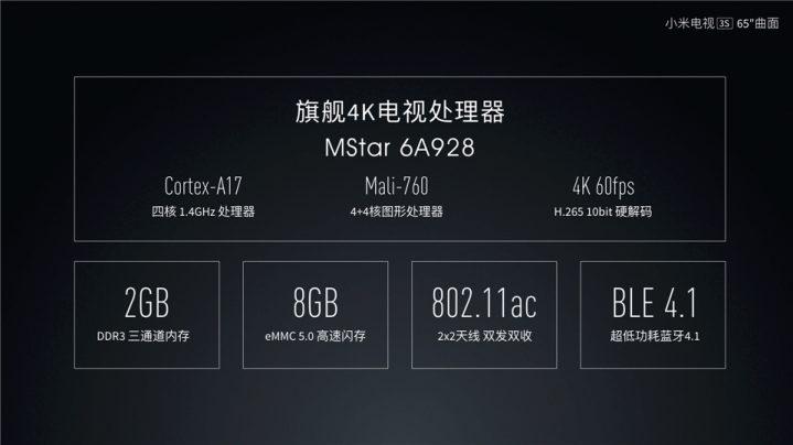 Xiaomi Mi TV 3S - 4