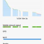 Xiaomi Mi5 – test výdrže 1