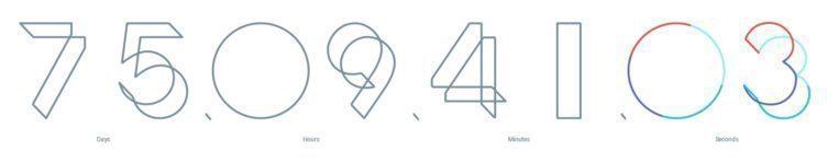 Za 75 dní má být představen Android N