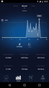 Elephone W2 – aplikace – měsíční mezidenní srovnání aktivity