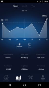 Elephone W2 – aplikace – týdenní mezidenní srovnání aktivity