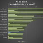 HTC Desire 820 – test výkonu, SDBench