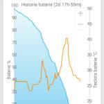 THL 2015 – výdrž baterie (1)