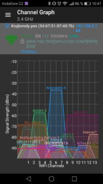 WiFi Analyzer (open-source) – výběr kanálu 3