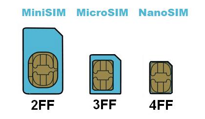 mini MicroSIM nanoSIM