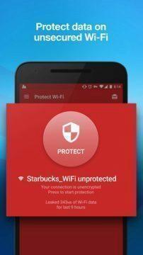 Ochrana dat na nezabezpečené Wi-Fi