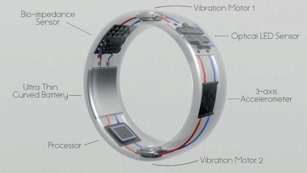 Fitness prsten