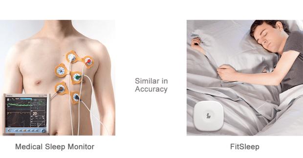 Přesnost gadgetu je dle autorů srovnatelná s lékařskými spánkovými monitory