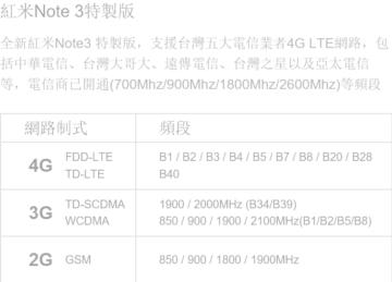 Xiaomi LTE