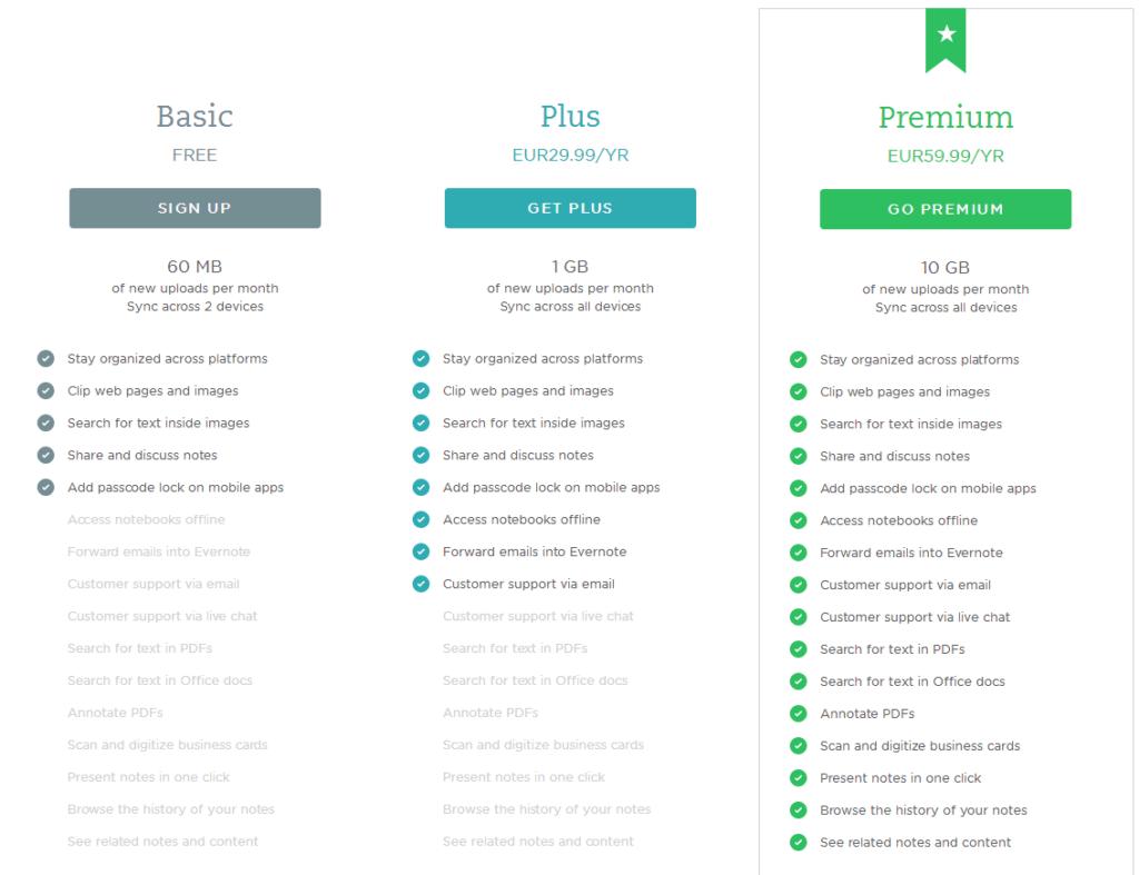 Porovnání tarifů Evernote