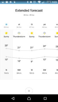 Weather Mate: Předpověď na pět dnů