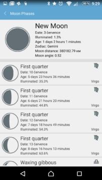 Informace o Měsíci