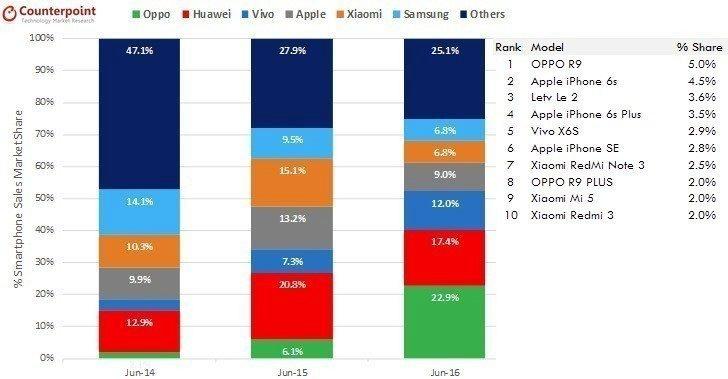 cinske-smartphony-tabulka-svet-androida