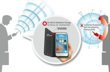 Průlomová technologie EMW 2.0
