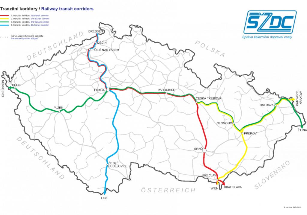 Hlavní železniční koridory