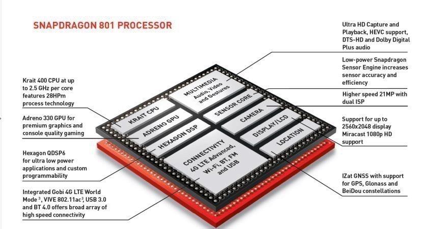 S čipem Snapdragon 800 či 801 se Nugátu nedočkáte