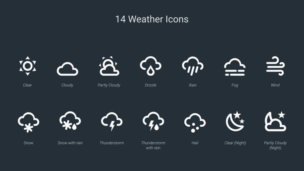 Celkem je připraveno 14 ikonek