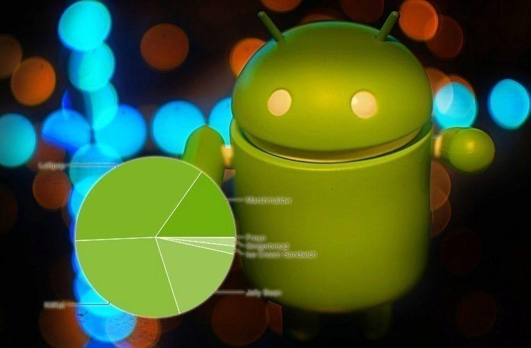 android_v_cervenci_ico