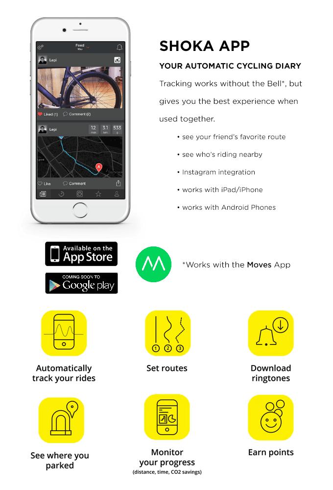 Aplikace pro telefony