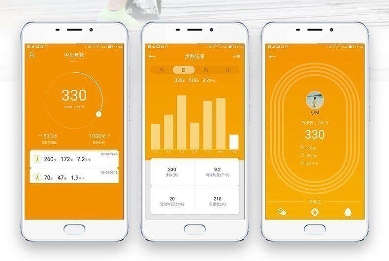 Naměřená data půjde sledovat v aplikaci