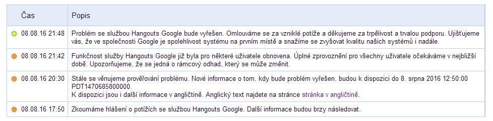 Informace o průběhu řešení výpadku služby Hangouts