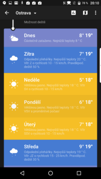 Weather Timeline - Forecast